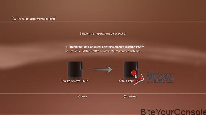 Scena PS3] Rilasciato CFW2OFW Helper v8BiteYourConsole
