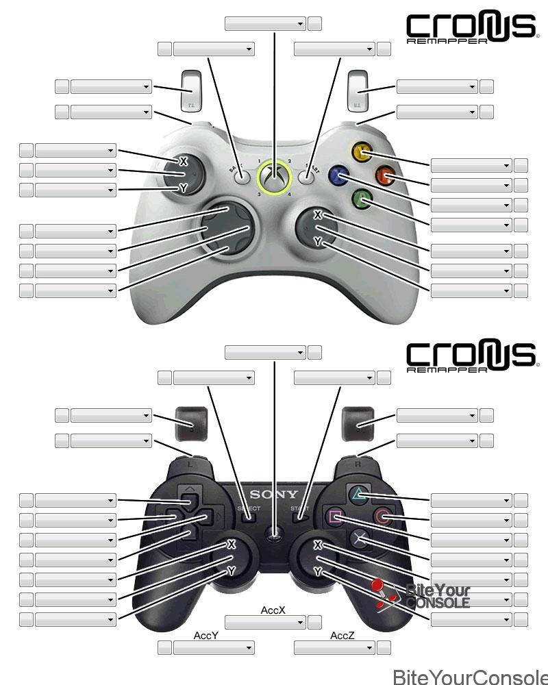 controller-mapping