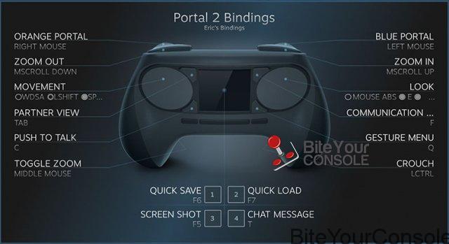 controller_bindings_jpg_640x0_watermark-small_q85