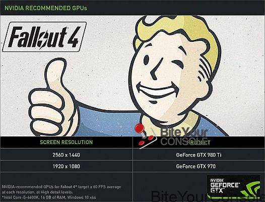 fallout-4-recommended-nvidia-geforce-gtx-gpus-645x491 (1)